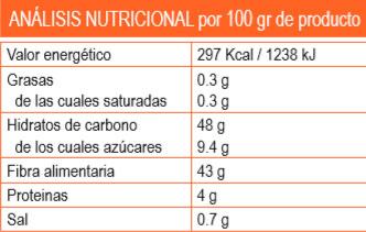 achicoria info nutricional