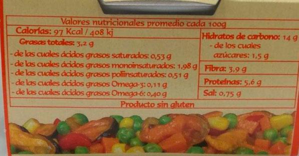 ensalada de mejillones etiqutea