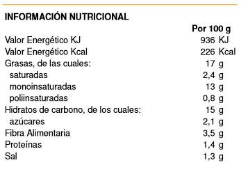 pate de alcachofa etiqueta
